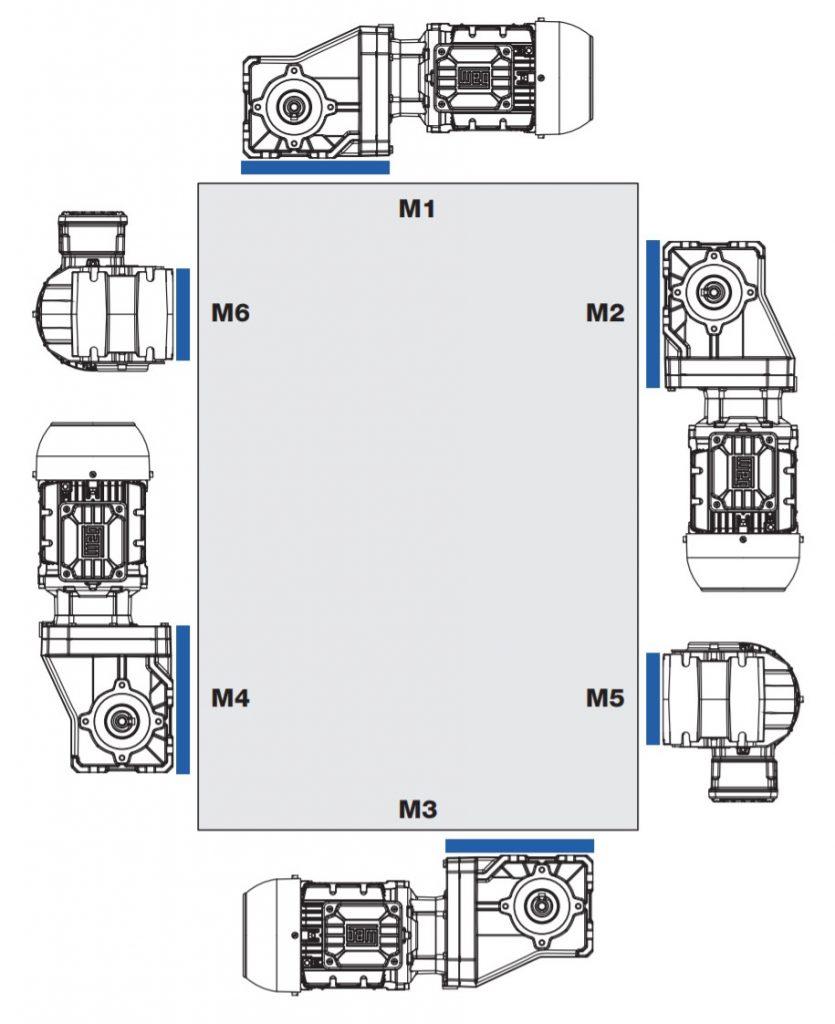 Монтажна позиция на редуктор